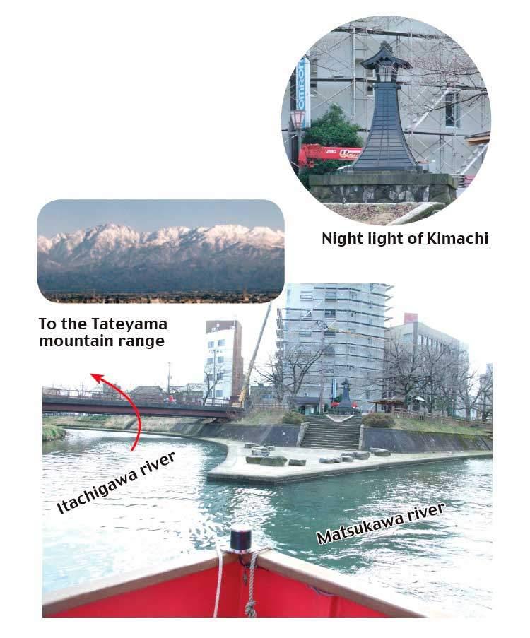 KimachiPort
